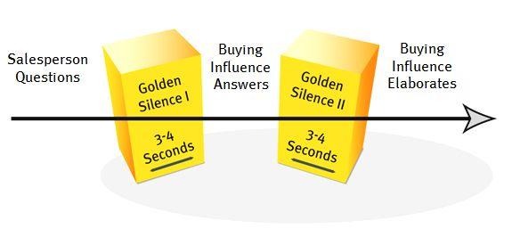 Golden-Silence11